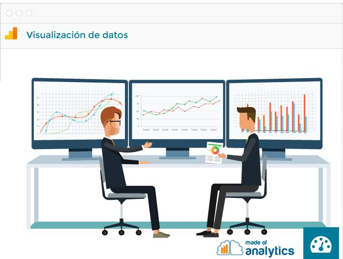 Analisis y visualización de datos de Google Analytics para obtener conocimiento