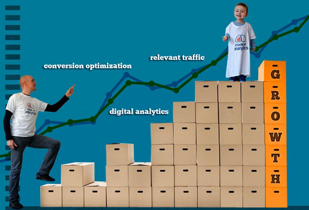 Consultor de marketing digital y Google Analytics ayudando a empresas a crecer online